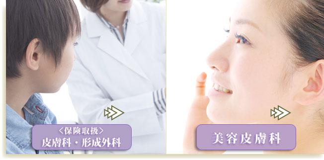 錦糸町レーザークリニック 皮膚科・形成外科のメイン画像